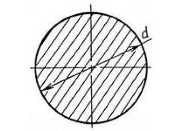 Алюминиевый круг ø 10 - 200 мм, АД 31, Д16Т